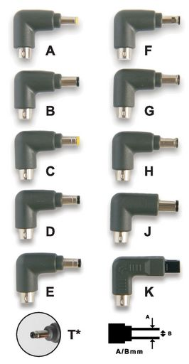 BS10 PLUGS - RIGHT ANGLE