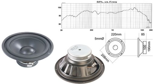 "8"" HF/R WOOFER - DAICHI HIGH FIDELITY SERIES"
